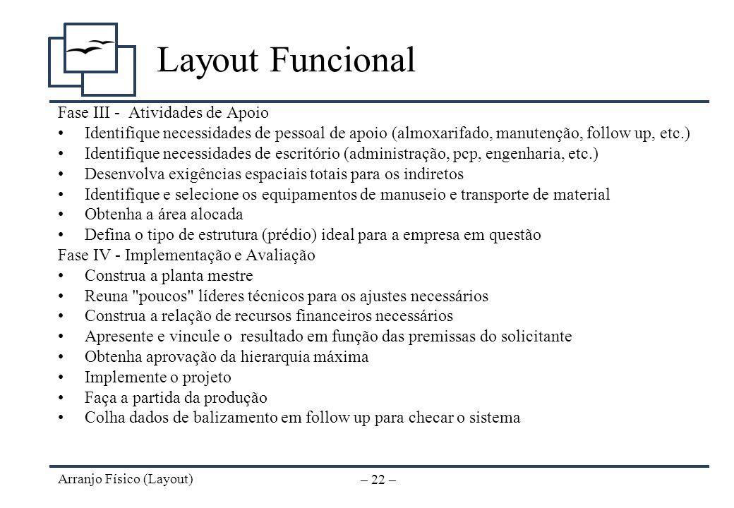 Arranjo Físico (Layout) – 21 – Layout Funcional Método Lógico para elaboração do Layout Funcional Fase I - Coleta de Informações Determine o que será