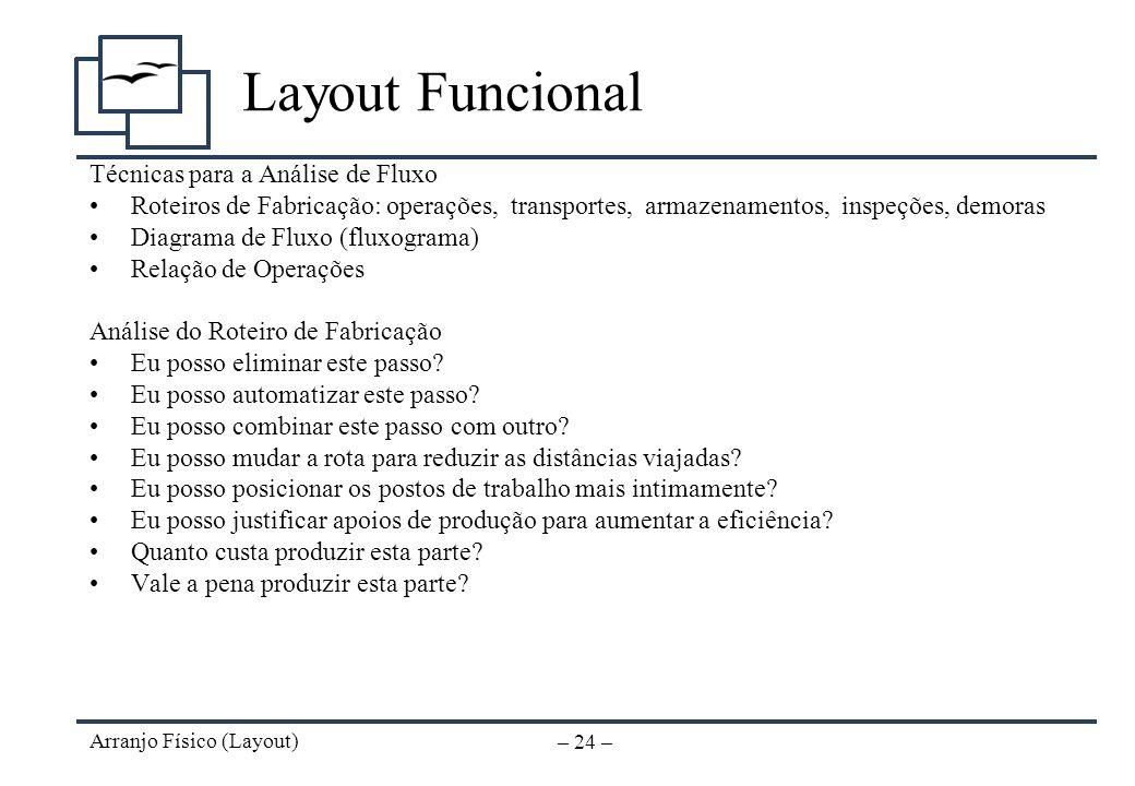 Arranjo Físico (Layout) – 23 – Layout Funcional Fluxo de Produção A Análise de Fluxo é um método que avalia a produção, considerando as operações, tra