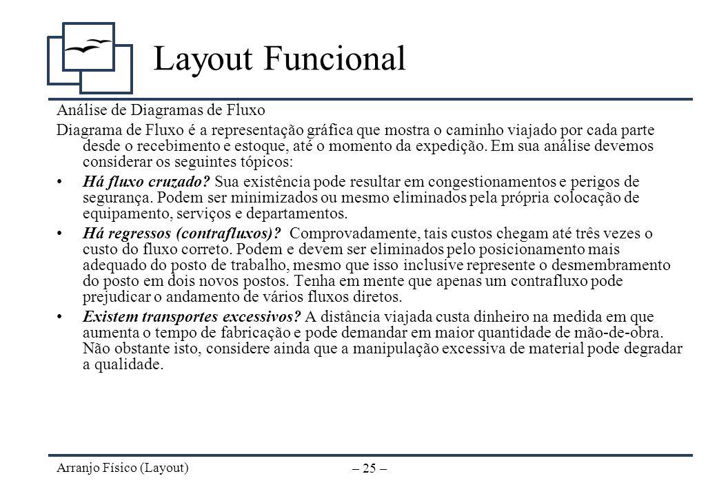 Arranjo Físico (Layout) – 24 – Layout Funcional Técnicas para a Análise de Fluxo Roteiros de Fabricação: operações, transportes, armazenamentos, inspe