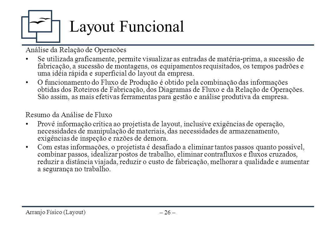 Arranjo Físico (Layout) – 25 – Layout Funcional Análise de Diagramas de Fluxo Diagrama de Fluxo é a representação gráfica que mostra o caminho viajado