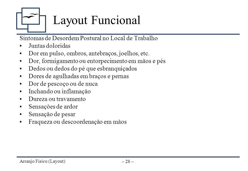 Arranjo Físico (Layout) – 27 – Layout Funcional Ergonomia e Fatores Ergonômicos Ergonomia é o estudo científico do trabalho humano. Considera as capac