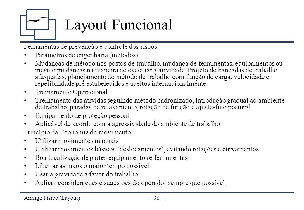 Arranjo Físico (Layout) – 29 – Layout Funcional Fatores de risco investigáveis durante análise do Local de Trabalho Esforço físico Posição desajeitada
