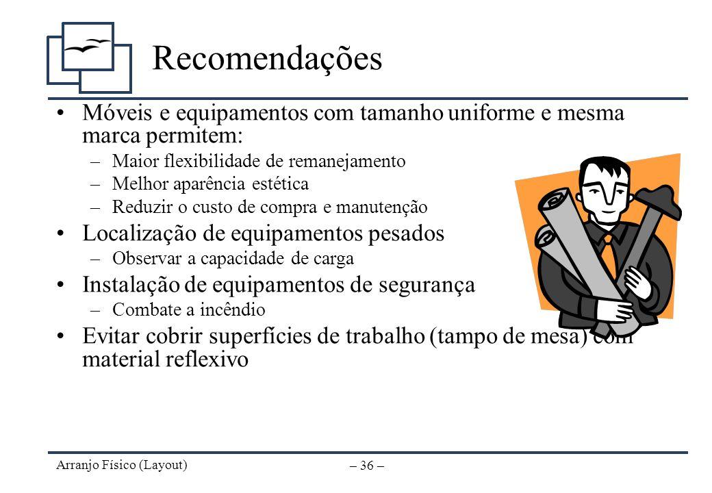 Arranjo Físico (Layout) – 35 – Recomendações Funções inter-relacionadas devem ficar próximas Aproximar as pessoas com contatos freqüentes Serviços cen