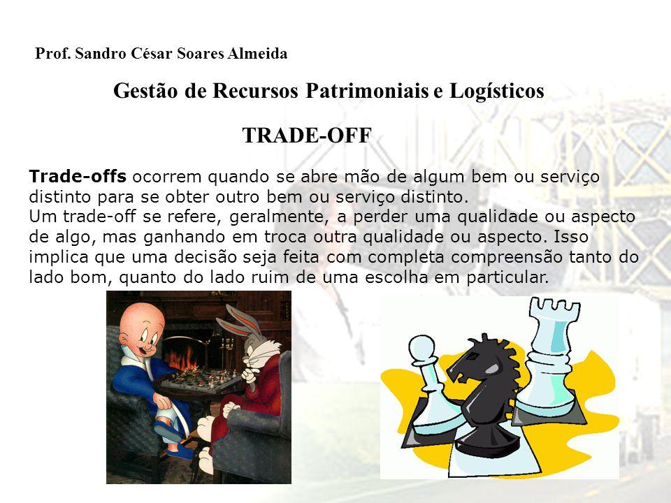 Prof. Sandro César Soares Almeida Gestão de Recursos Patrimoniais e Logísticos TRADE-OFF Trade-offs ocorrem quando se abre mão de algum bem ou serviço