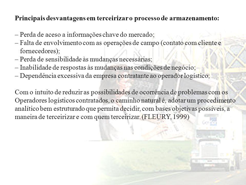 Principais desvantagens em terceirizar o processo de armazenamento: – Perda de aceso a informações chave do mercado; – Falta de envolvimento com as op