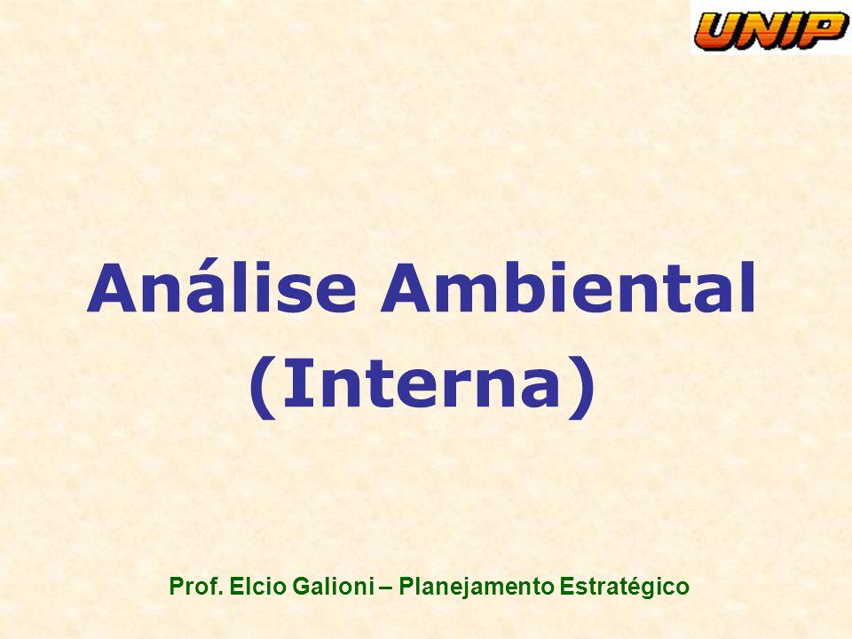 Prof. Elcio Galioni – Planejamento Estratégico Análise Ambiental (Interna)