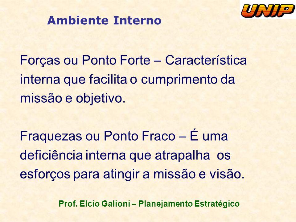Prof. Elcio Galioni – Planejamento Estratégico Ambiente Interno Forças ou Ponto Forte – Característica interna que facilita o cumprimento da missão e
