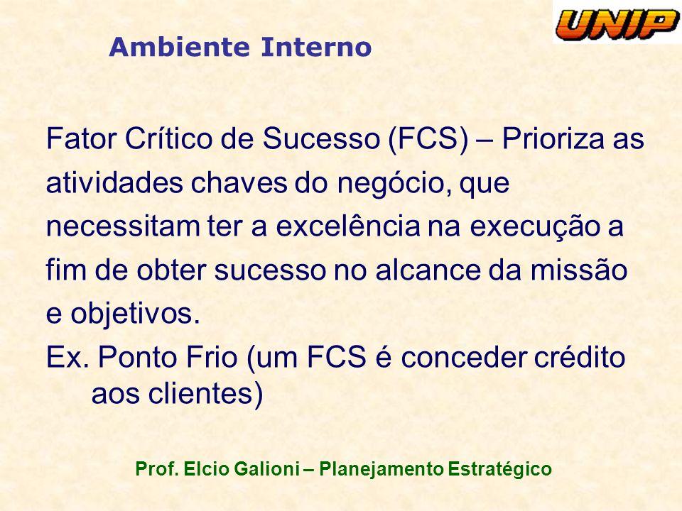 Prof. Elcio Galioni – Planejamento Estratégico Ambiente Interno Fator Crítico de Sucesso (FCS) – Prioriza as atividades chaves do negócio, que necessi