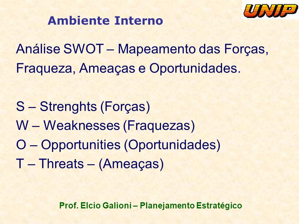 Prof. Elcio Galioni – Planejamento Estratégico Ambiente Interno Análise SWOT – Mapeamento das Forças, Fraqueza, Ameaças e Oportunidades. S – Strenghts