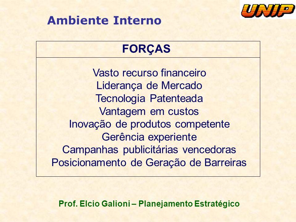 Prof. Elcio Galioni – Planejamento Estratégico Ambiente Interno FORÇAS Vasto recurso financeiro Liderança de Mercado Tecnologia Patenteada Vantagem em