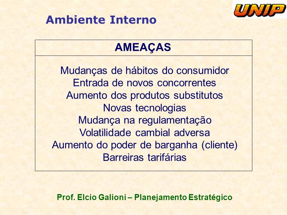 Prof. Elcio Galioni – Planejamento Estratégico Ambiente Interno AMEAÇAS Mudanças de hábitos do consumidor Entrada de novos concorrentes Aumento dos pr