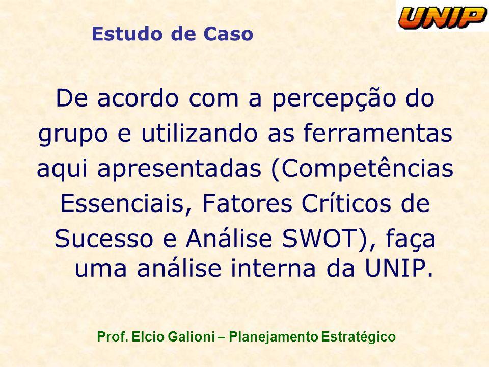 Prof. Elcio Galioni – Planejamento Estratégico Estudo de Caso De acordo com a percepção do grupo e utilizando as ferramentas aqui apresentadas (Compet