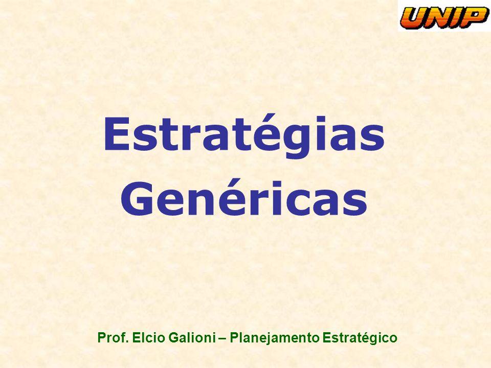 Prof. Elcio Galioni – Planejamento Estratégico Estratégias Genéricas