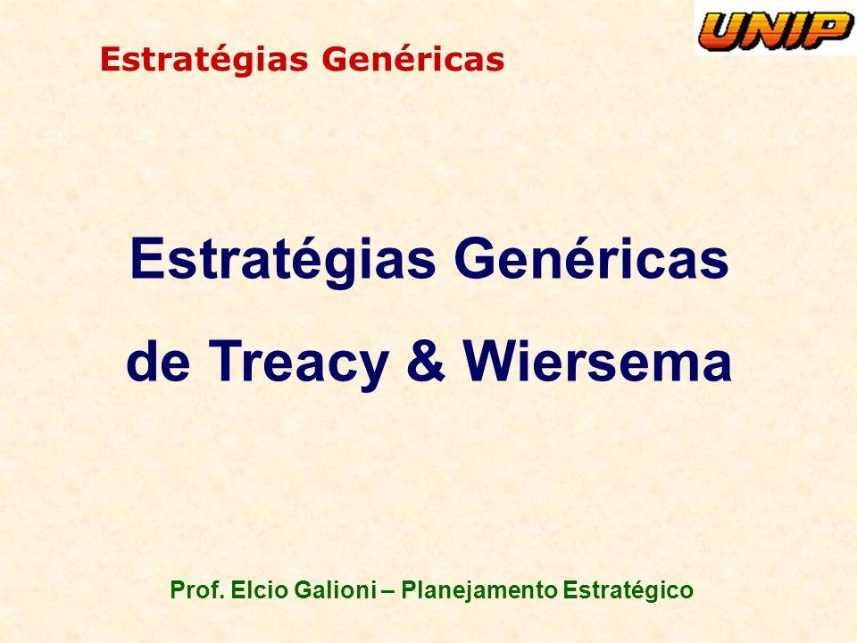Prof. Elcio Galioni – Planejamento Estratégico Estratégias Genéricas de Treacy & Wiersema