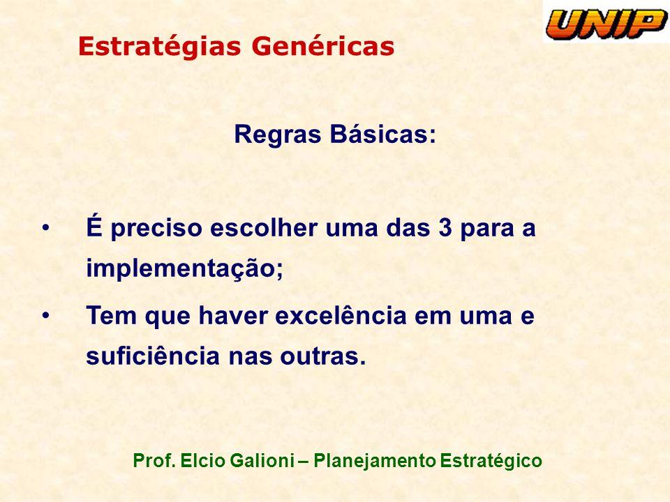 Prof. Elcio Galioni – Planejamento Estratégico Estratégias Genéricas Regras Básicas: É preciso escolher uma das 3 para a implementação; Tem que haver