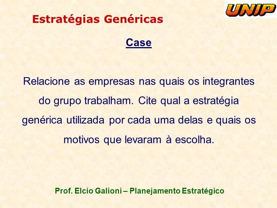 Prof. Elcio Galioni – Planejamento Estratégico Estratégias Genéricas Case Relacione as empresas nas quais os integrantes do grupo trabalham. Cite qual