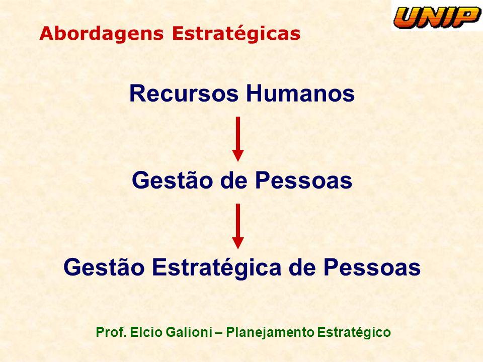 Prof. Elcio Galioni – Planejamento Estratégico Recursos Humanos Gestão de Pessoas Gestão Estratégica de Pessoas Abordagens Estratégicas