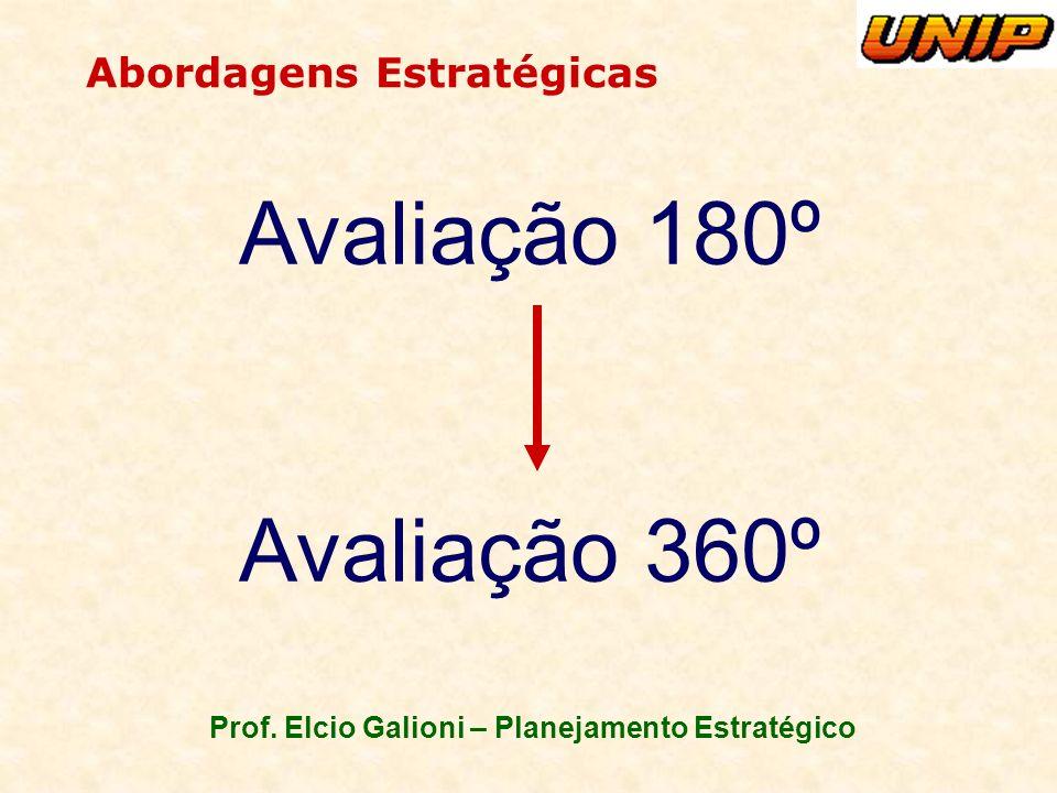 Prof. Elcio Galioni – Planejamento Estratégico Avaliação 180º Avaliação 360º Abordagens Estratégicas
