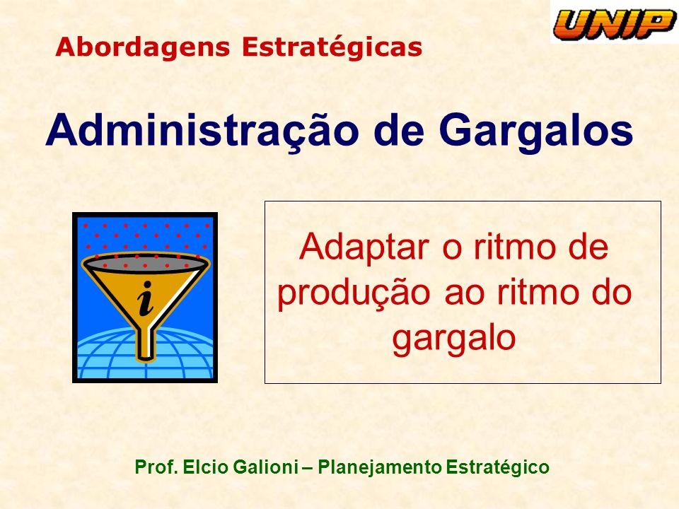 Prof. Elcio Galioni – Planejamento Estratégico Abordagens Estratégicas Administração de Gargalos Adaptar o ritmo de produção ao ritmo do gargalo