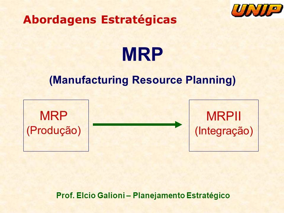 Prof. Elcio Galioni – Planejamento Estratégico Abordagens Estratégicas MRP (Manufacturing Resource Planning) MRP (Produção) MRPII (Integração)