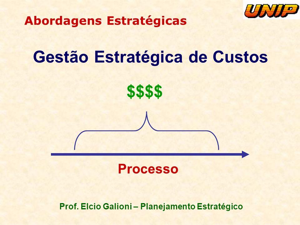 Prof. Elcio Galioni – Planejamento Estratégico Abordagens Estratégicas Gestão Estratégica de Custos Processo $$$$