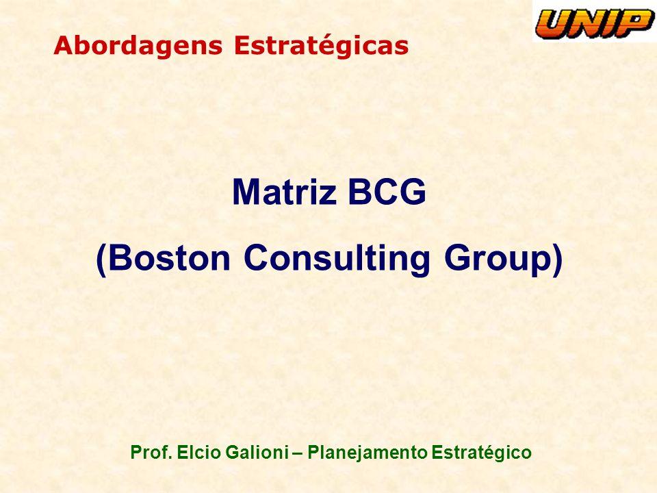 Prof. Elcio Galioni – Planejamento Estratégico Abordagens Estratégicas Matriz BCG (Boston Consulting Group)
