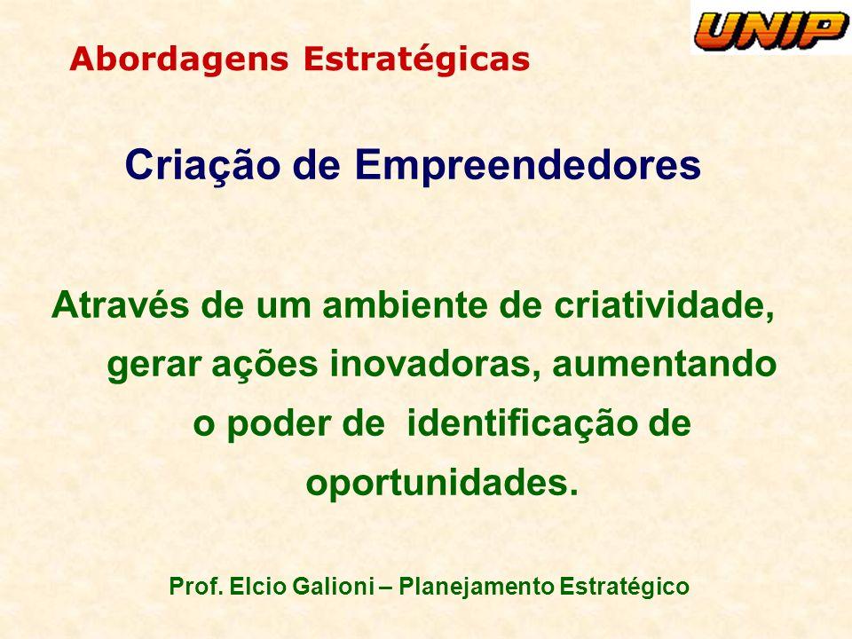 Prof. Elcio Galioni – Planejamento Estratégico Abordagens Estratégicas Criação de Empreendedores Através de um ambiente de criatividade, gerar ações i