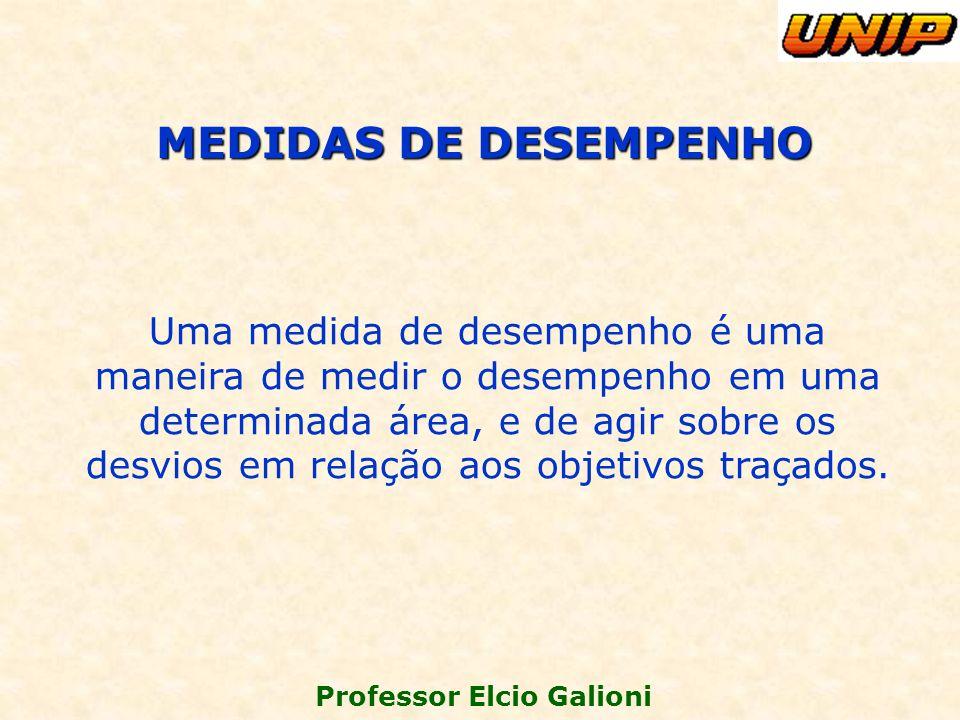 Professor Elcio Galioni MEDIDAS DE DESEMPENHO Uma medida de desempenho é uma maneira de medir o desempenho em uma determinada área, e de agir sobre os