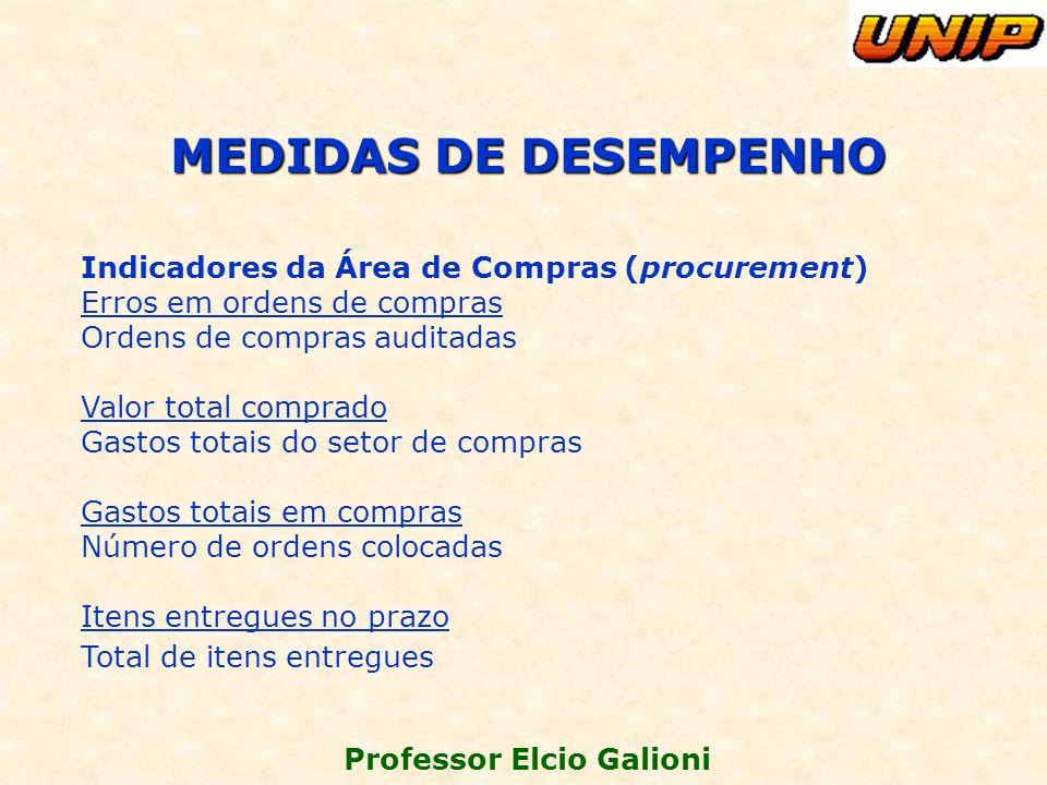 Professor Elcio Galioni Indicadores da Área de Compras (procurement) Erros em ordens de compras Ordens de compras auditadas Valor total comprado Gasto
