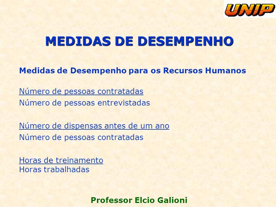 Professor Elcio Galioni Medidas de Desempenho para os Recursos Humanos Número de pessoas contratadas Número de pessoas entrevistadas Número de dispens