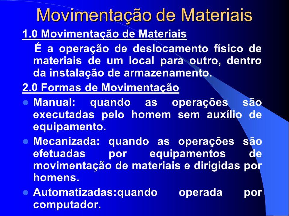 Função da Movimentação A movimentação de materiais pode ser considerada como tendo a função de movimento, lugar, tempo, quantidade e espaço.