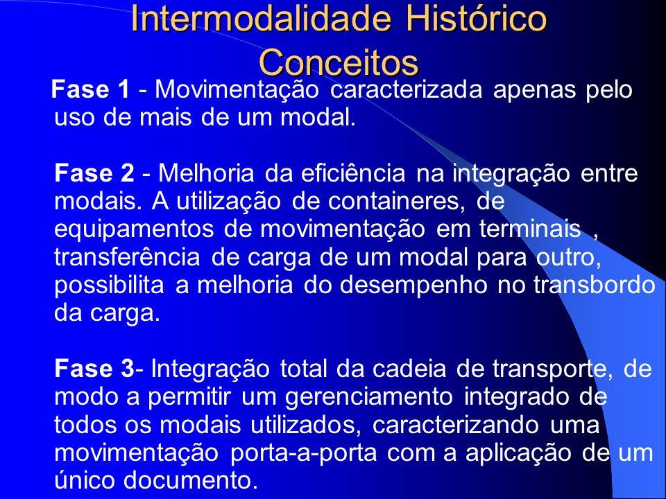 Custeio Transporte Rodoviário Introdução O transporte de carga rodoviário no Brasil chama a atenção por faturar mais de R$ 40 bilhões e movimentar 2/3 do total de carga do país.