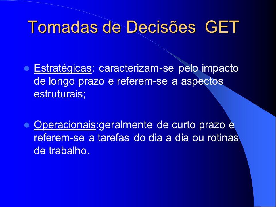 Principal Decisão GET é a escolha do Modal São basicamente cinco os modais de transporte de cargas; rodoviário, ferroviário, aquaviário, dutoviário e aéreo.