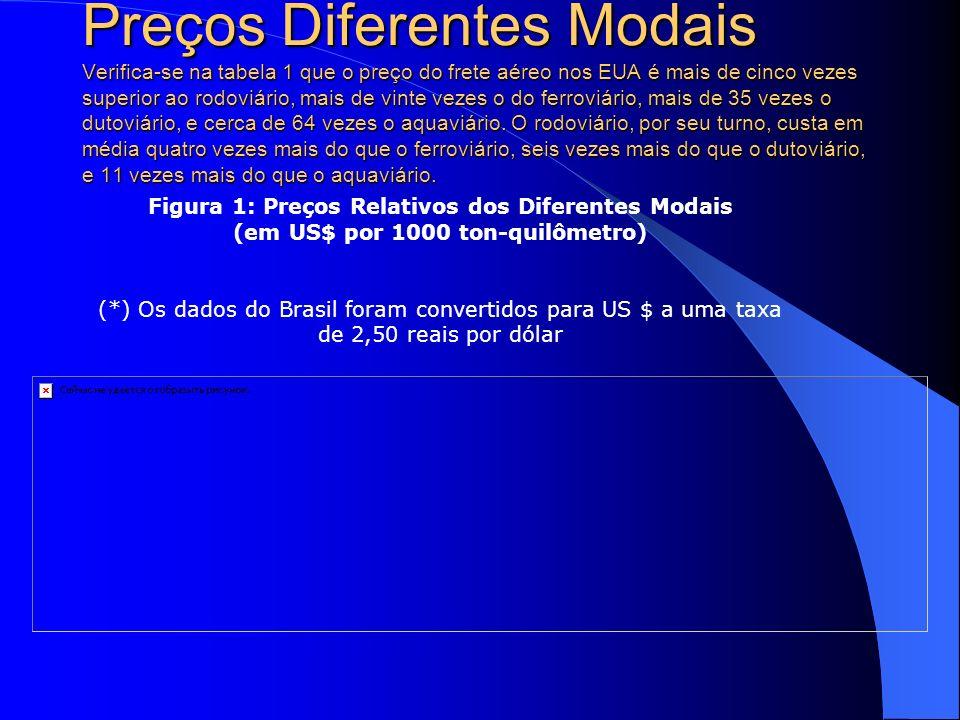 A GET Dimensiona 5 Dimensões para medir o Modal Velocidade Consistência Capacitação Disponibilidade Frequência