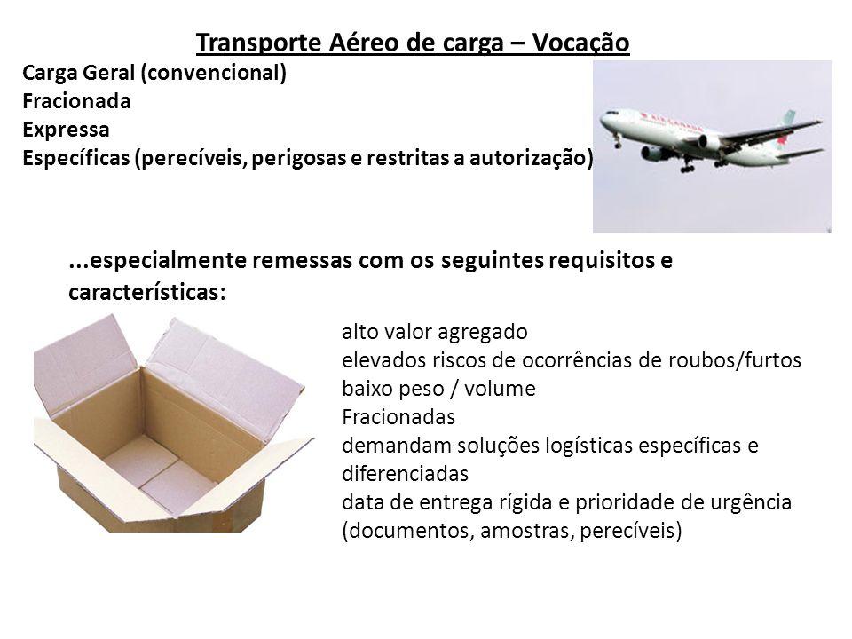 Transporte Aéreo de carga – Vocação Carga Geral (convencional) Fracionada Expressa Específicas (perecíveis, perigosas e restritas a autorização)...esp