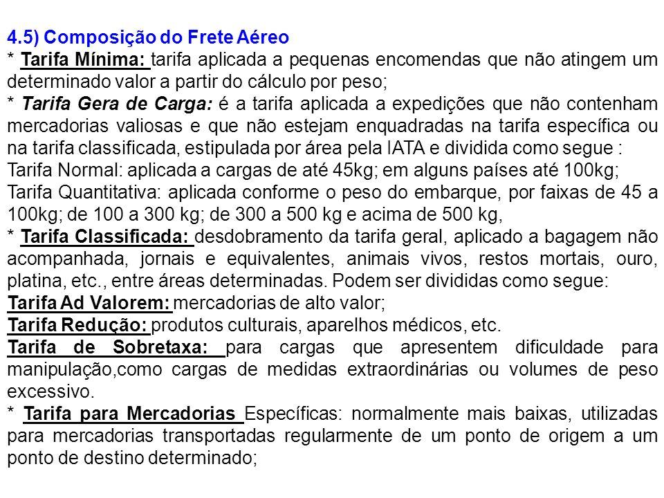 4.5) Composição do Frete Aéreo * Tarifa Mínima: tarifa aplicada a pequenas encomendas que não atingem um determinado valor a partir do cálculo por pes