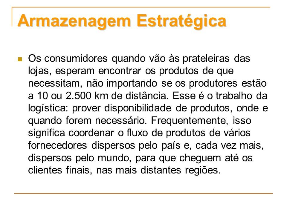 Armazenagem Estratégica Os consumidores quando vão às prateleiras das lojas, esperam encontrar os produtos de que necessitam, não importando se os pro