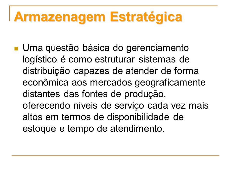 Armazenagem Estratégica Uma questão básica do gerenciamento logístico é como estruturar sistemas de distribuição capazes de atender de forma econômica