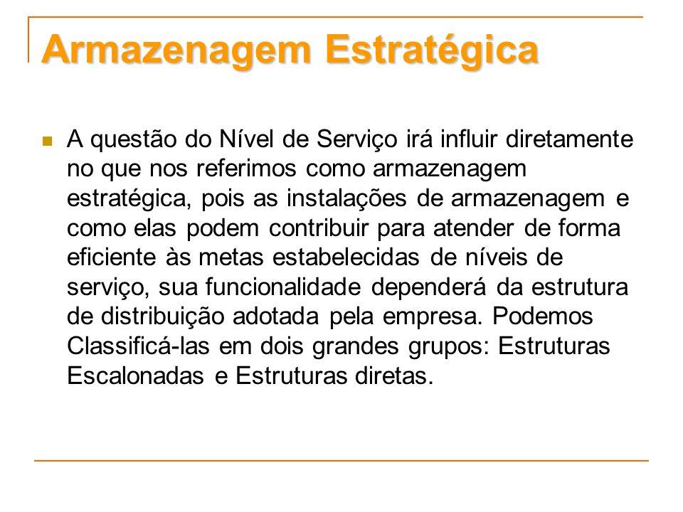 Armazenagem Estratégica A questão do Nível de Serviço irá influir diretamente no que nos referimos como armazenagem estratégica, pois as instalações d