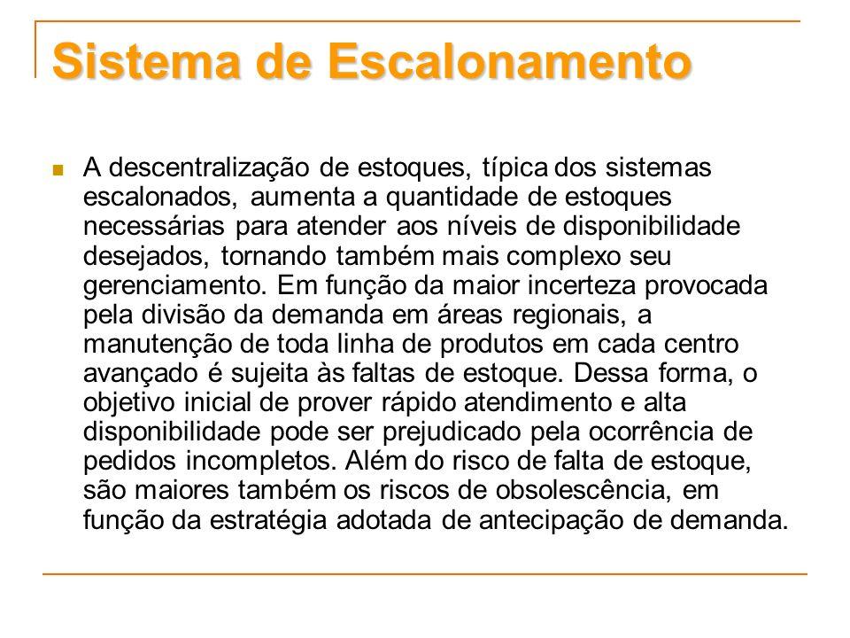 Sistema de Escalonamento A descentralização de estoques, típica dos sistemas escalonados, aumenta a quantidade de estoques necessárias para atender ao
