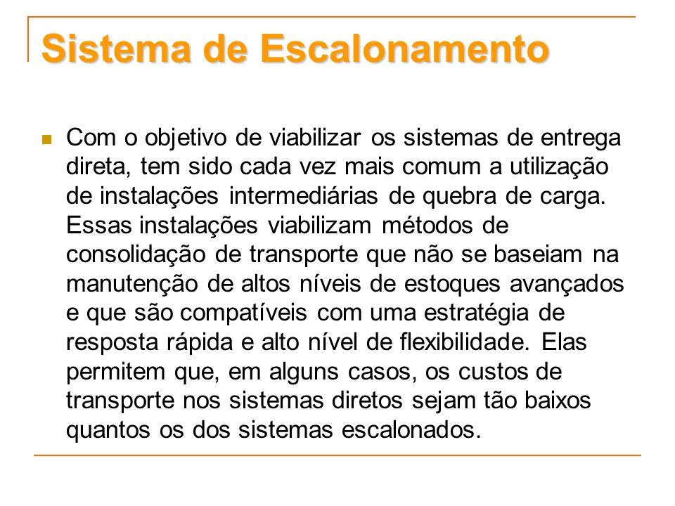 Sistema de Escalonamento Com o objetivo de viabilizar os sistemas de entrega direta, tem sido cada vez mais comum a utilização de instalações intermed