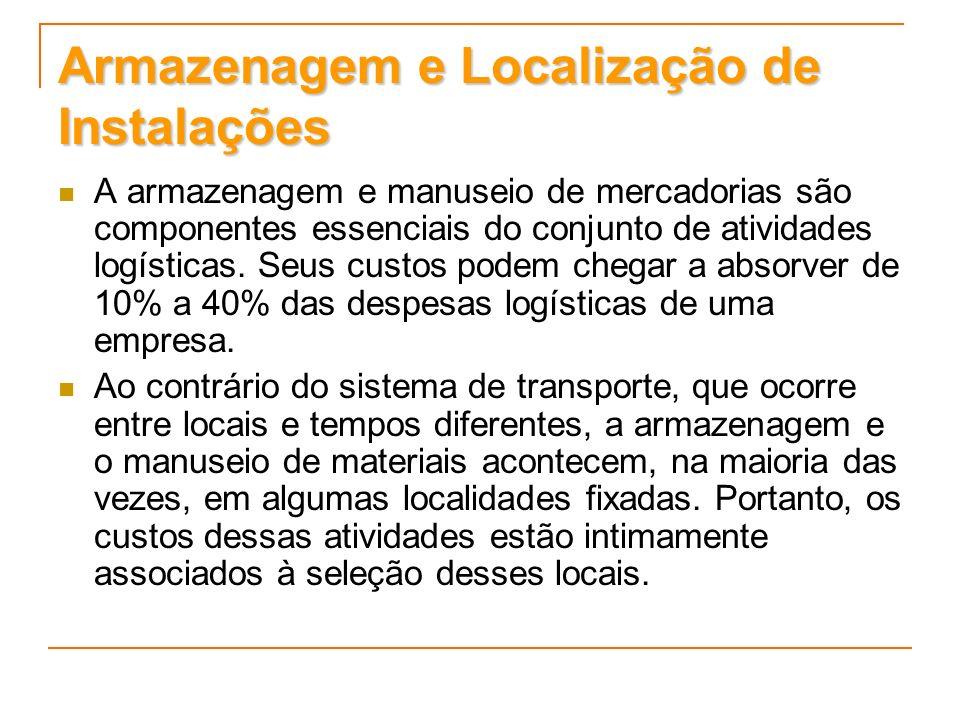 Estrutura dos problemas de localização Os estudos de localização tratam de minimizar custos de uma rede logística, estando sujeita às restrições de capacidade das instalações, tendo que atender a determinada demanda e devendo satisfazer a certos limites de nível de serviço.
