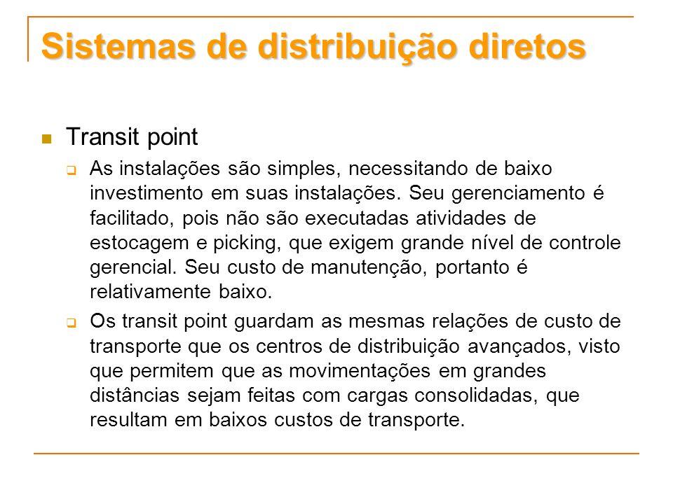 Sistemas de distribuição diretos Transit point As instalações são simples, necessitando de baixo investimento em suas instalações. Seu gerenciamento é