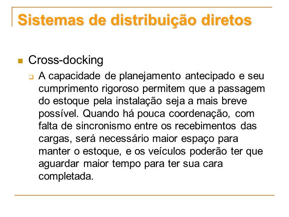 Sistemas de distribuição diretos Cross-docking A capacidade de planejamento antecipado e seu cumprimento rigoroso permitem que a passagem do estoque p