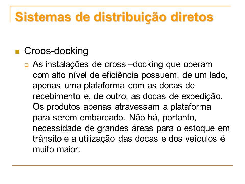 Sistemas de distribuição diretos Croos-docking As instalações de cross –docking que operam com alto nível de eficiência possuem, de um lado, apenas um