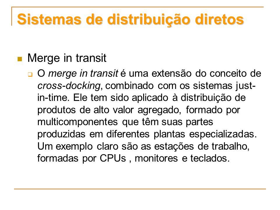 Sistemas de distribuição diretos Merge in transit O merge in transit é uma extensão do conceito de cross-docking, combinado com os sistemas just- in-t