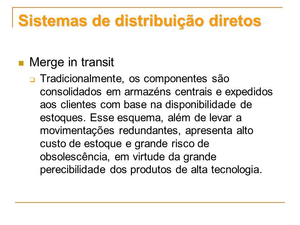 Sistemas de distribuição diretos Merge in transit Tradicionalmente, os componentes são consolidados em armazéns centrais e expedidos aos clientes com