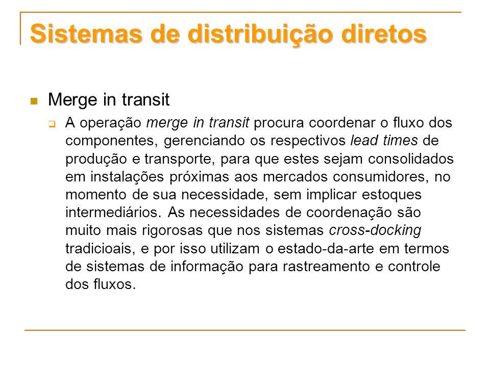 Sistemas de distribuição diretos Merge in transit A operação merge in transit procura coordenar o fluxo dos componentes, gerenciando os respectivos le