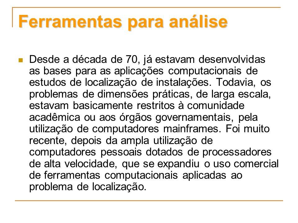 Ferramentas para análise Desde a década de 70, já estavam desenvolvidas as bases para as aplicações computacionais de estudos de localização de instal