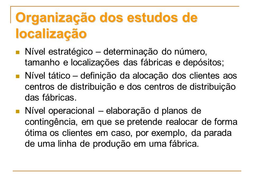 Organização dos estudos de localização Nível estratégico – determinação do número, tamanho e localizações das fábricas e depósitos; Nível tático – def